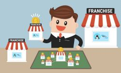 how to make a franchise business plan