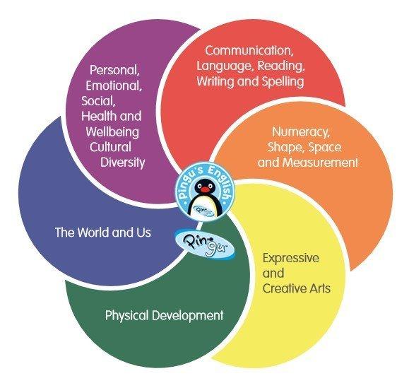 innovative-international-kindergarten-3