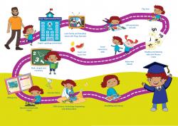 kindergarten journey